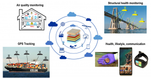 Illustration representing possible applications of OXES Power Cube